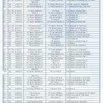 AnsetzungenJugend vom 28.05.18 bis 03.06.18